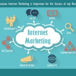 10 Reasons Internet Marketing is Important for the Success of any Business