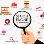45 Benefits of search engine optimization ( SEO ) & Why Every Business Needs SEO