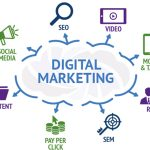 Digital Marketing Is The Most Modern Topic