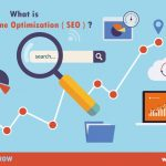 What is Search Engine Optimization ( SEO ) ?