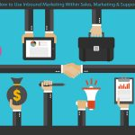 How to Use Inbound Marketing Within Sales, Marketing & Support