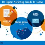 10 Digital Marketing Trends To Follow
