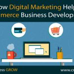How Digital Marketing Helps eCommerce Business Development?
