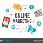 13 Methods To Market Your Business Online