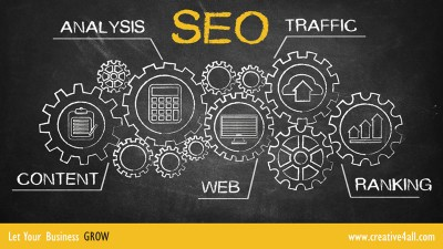 5 Causes Why Incorporating Search Engine Optimization ( SEO ) Approach is Essential for Your Business