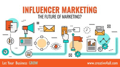 5 Causes Your Business Must Be Using Influencer Digital Marketing