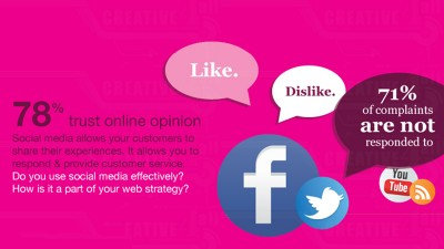 Do you use social media effectively? How is it a part of your web strategy?