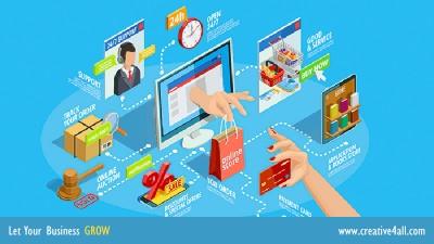 E-Commerce Web Design - Checkout Page