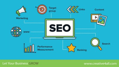 Facing a problem with a small Search Engine Optimization ( SEO ) budget?
