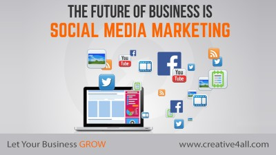 Social Media Marketing - Is Your Business Future - Ready ?
