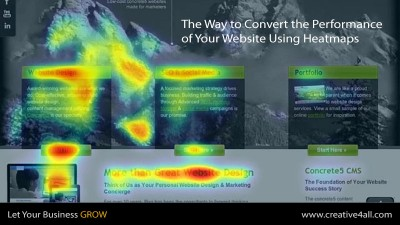 The Way to Convert the Performance of Your Website Using Heatmaps