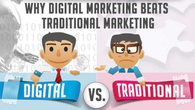 Why Digital Marketing Is Killing Traditional Advertising